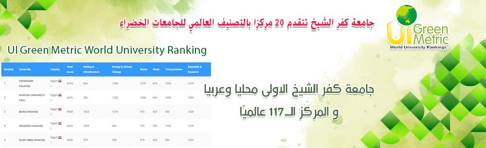الجامعة تتقدم 20 مركز بالتصنيف العالمي للجامعات الخضراء
